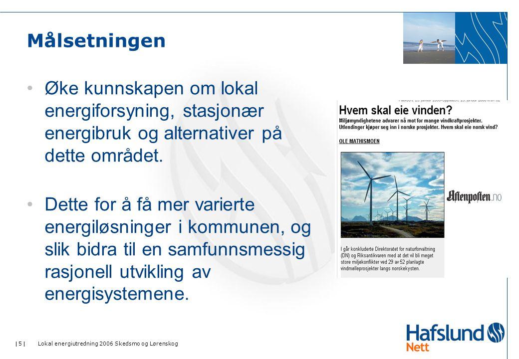 Målsetningen Øke kunnskapen om lokal energiforsyning, stasjonær energibruk og alternativer på dette området.