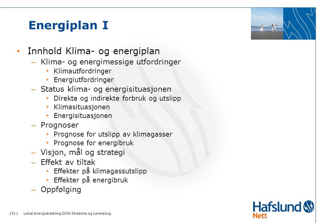 Energiplan I Innhold Klima- og energiplan