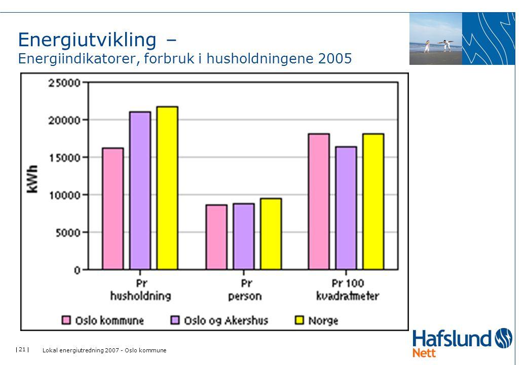 Energiutvikling – Energiindikatorer, forbruk i husholdningene 2005