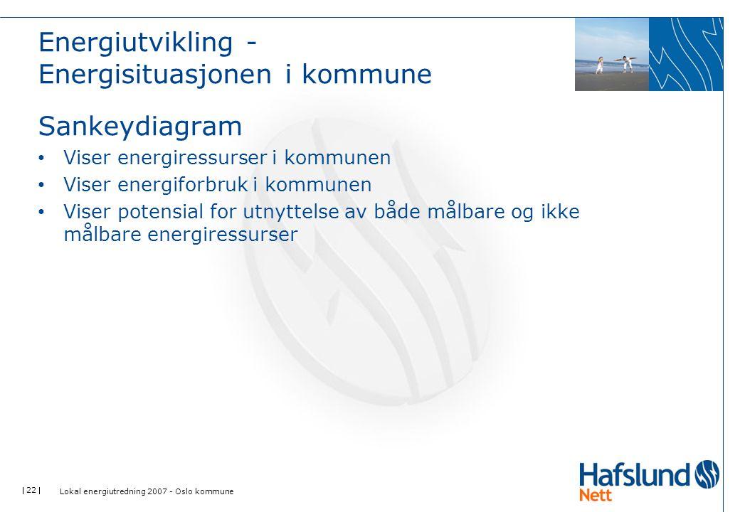 Energiutvikling - Energisituasjonen i kommune