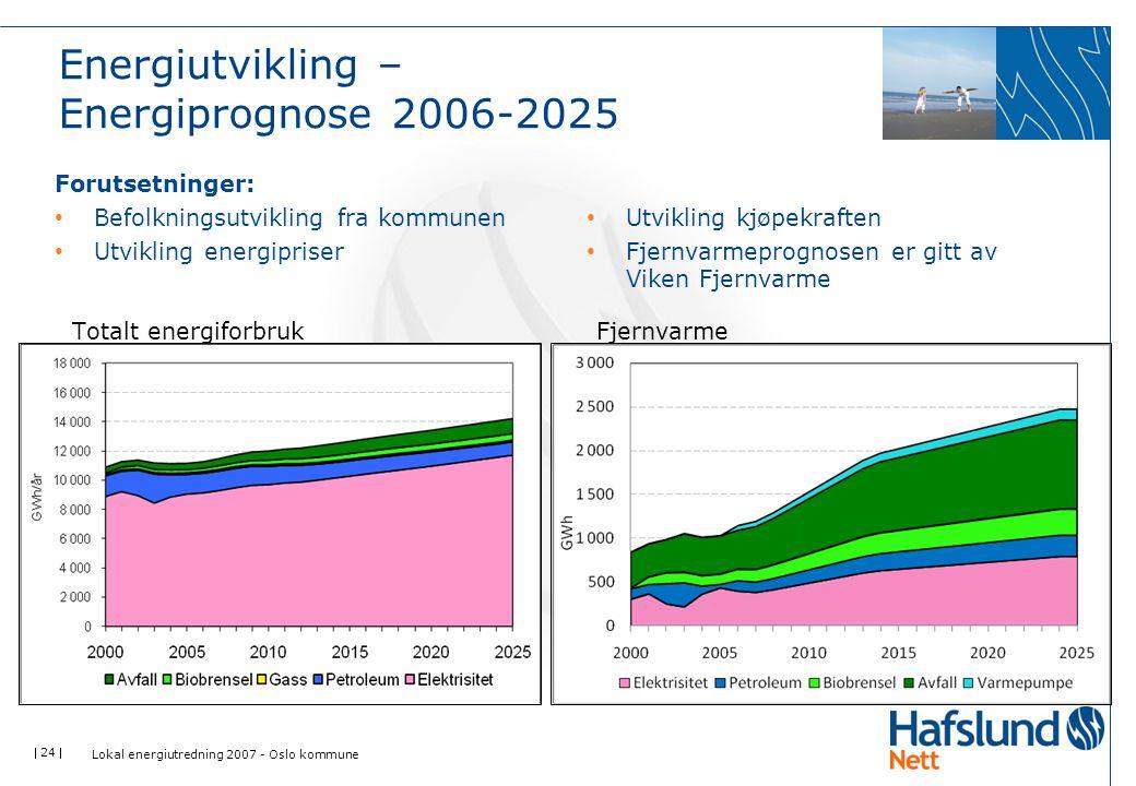 Energiutvikling – Energiprognose 2006-2025