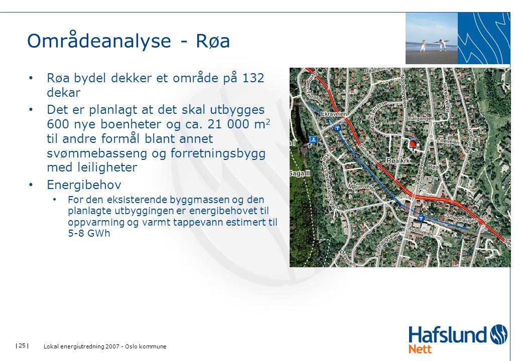 Områdeanalyse - Røa Røa bydel dekker et område på 132 dekar