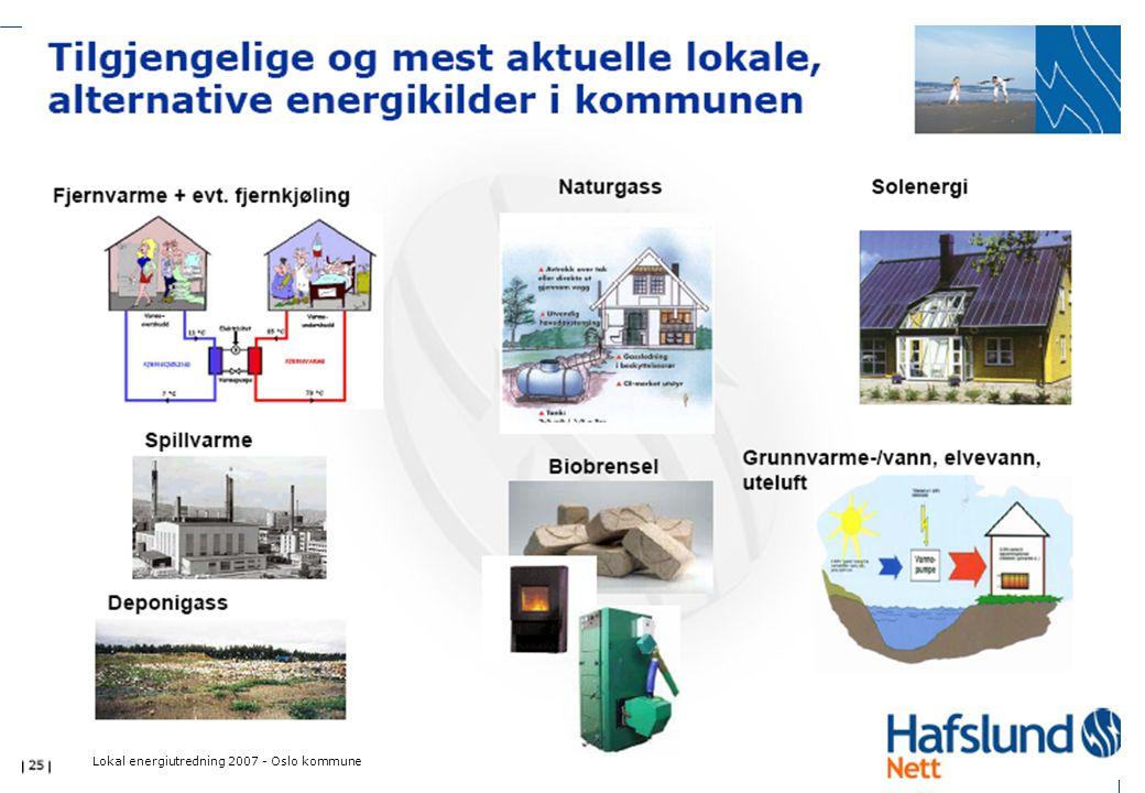 Lokal energiutredning 2007 - Oslo kommune