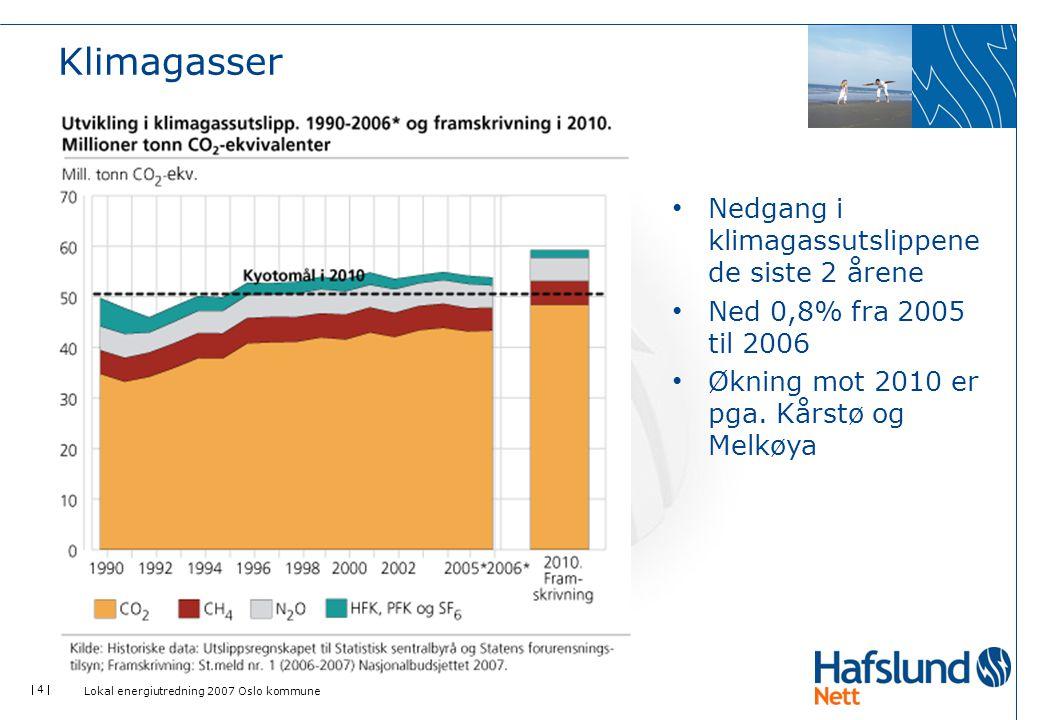 Klimagasser Nedgang i klimagassutslippene de siste 2 årene