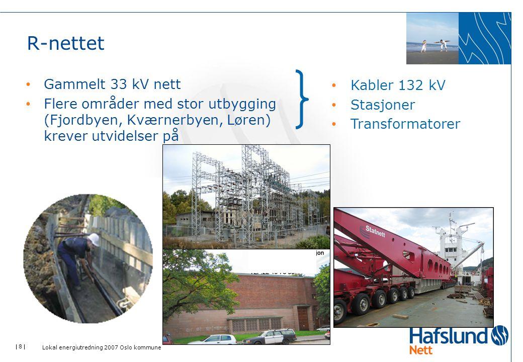 R-nettet Gammelt 33 kV nett Kabler 132 kV
