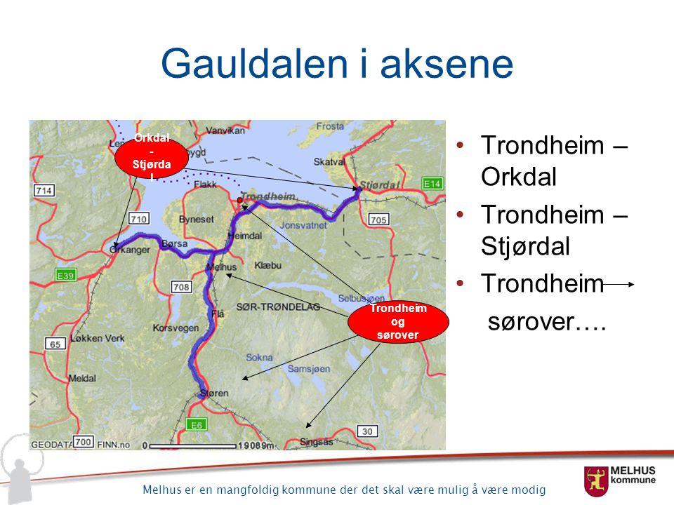 Gauldalen i aksene Trondheim – Orkdal Trondheim – Stjørdal Trondheim