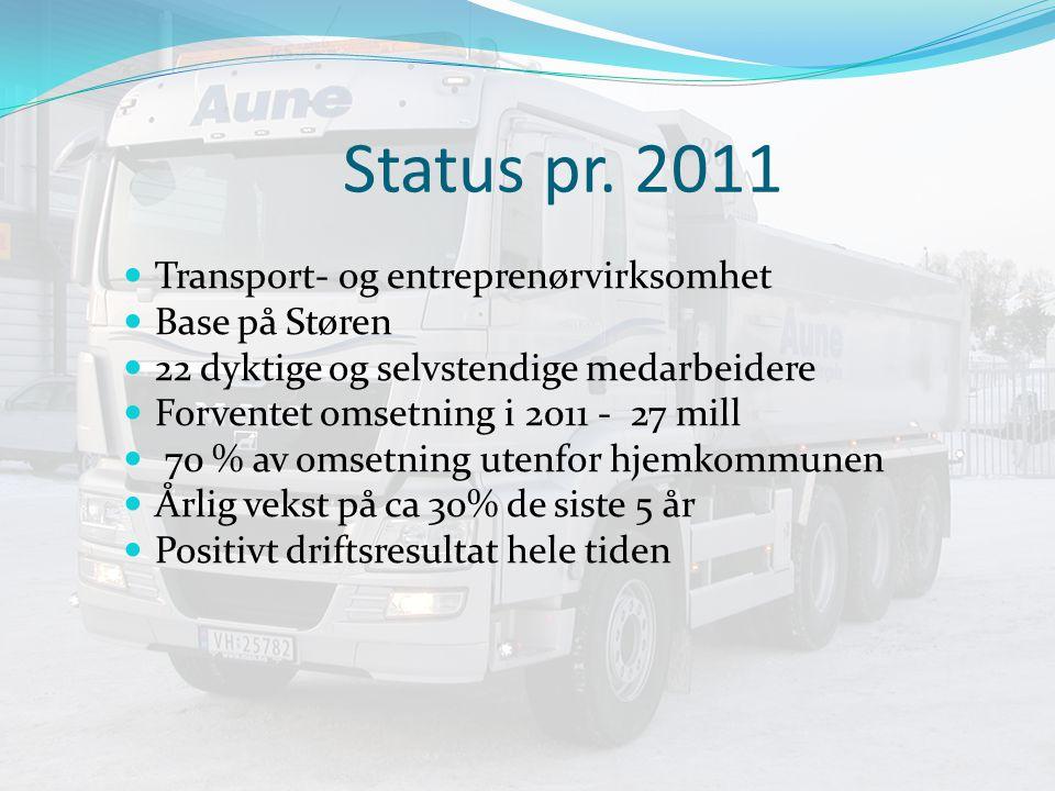 Status pr. 2011 Transport- og entreprenørvirksomhet Base på Støren