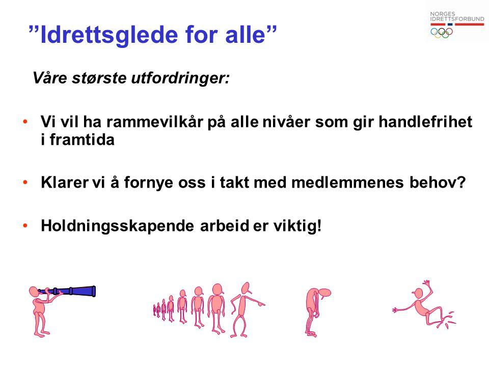 Idrettsglede for alle