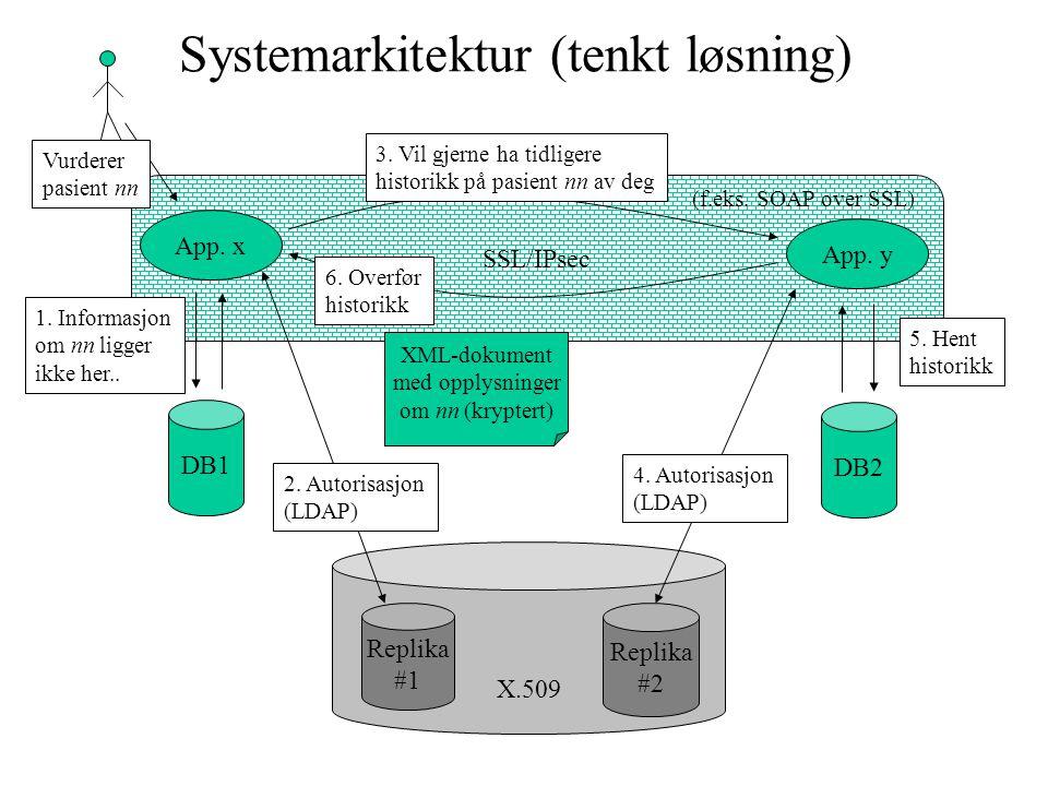 Systemarkitektur (tenkt løsning)