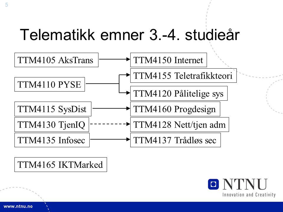 Telematikk emner 3.-4. studieår