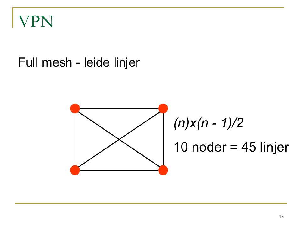 VPN Full mesh - leide linjer (n)x(n - 1)/2 10 noder = 45 linjer