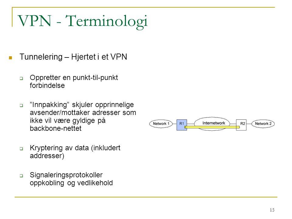 VPN - Terminologi Tunnelering – Hjertet i et VPN