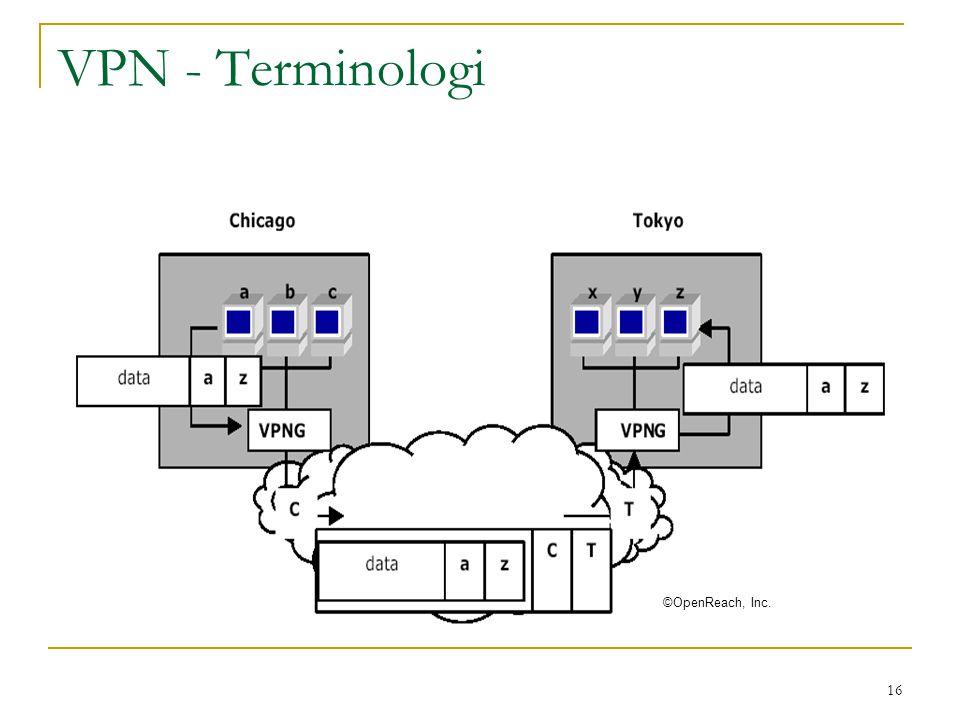 VPN - Terminologi ©OpenReach, Inc.