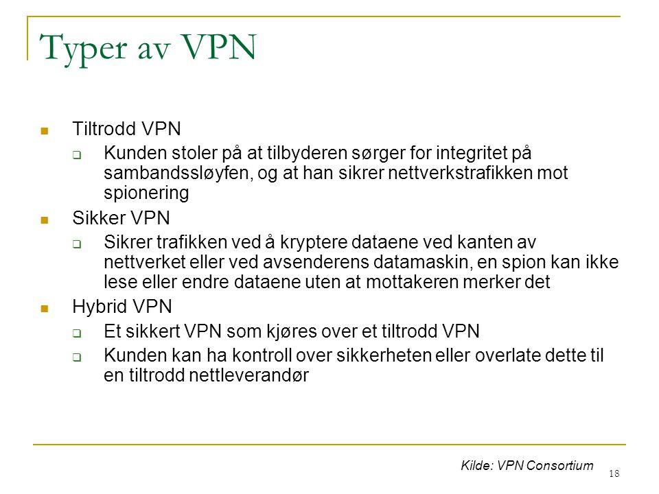Typer av VPN Tiltrodd VPN Sikker VPN Hybrid VPN