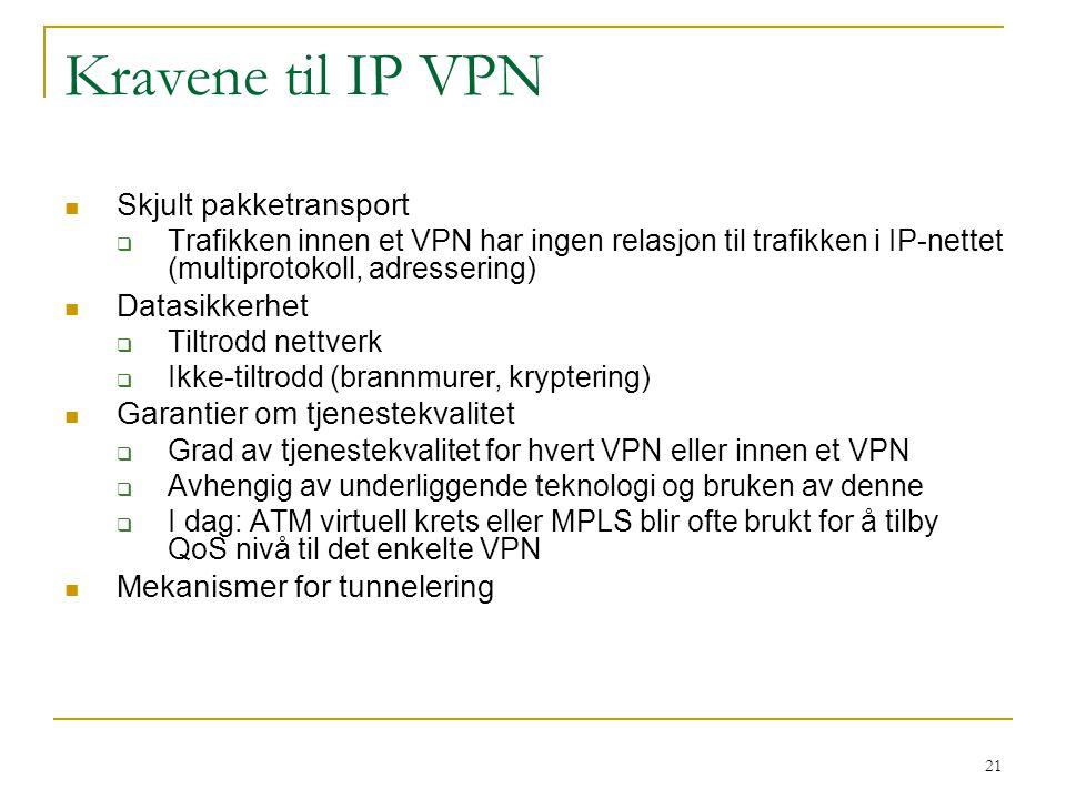 Kravene til IP VPN Skjult pakketransport Datasikkerhet