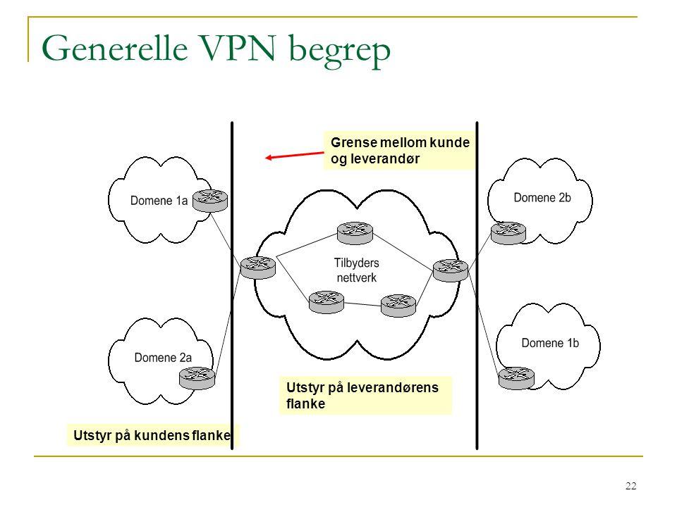 Generelle VPN begrep Grense mellom kunde og leverandør