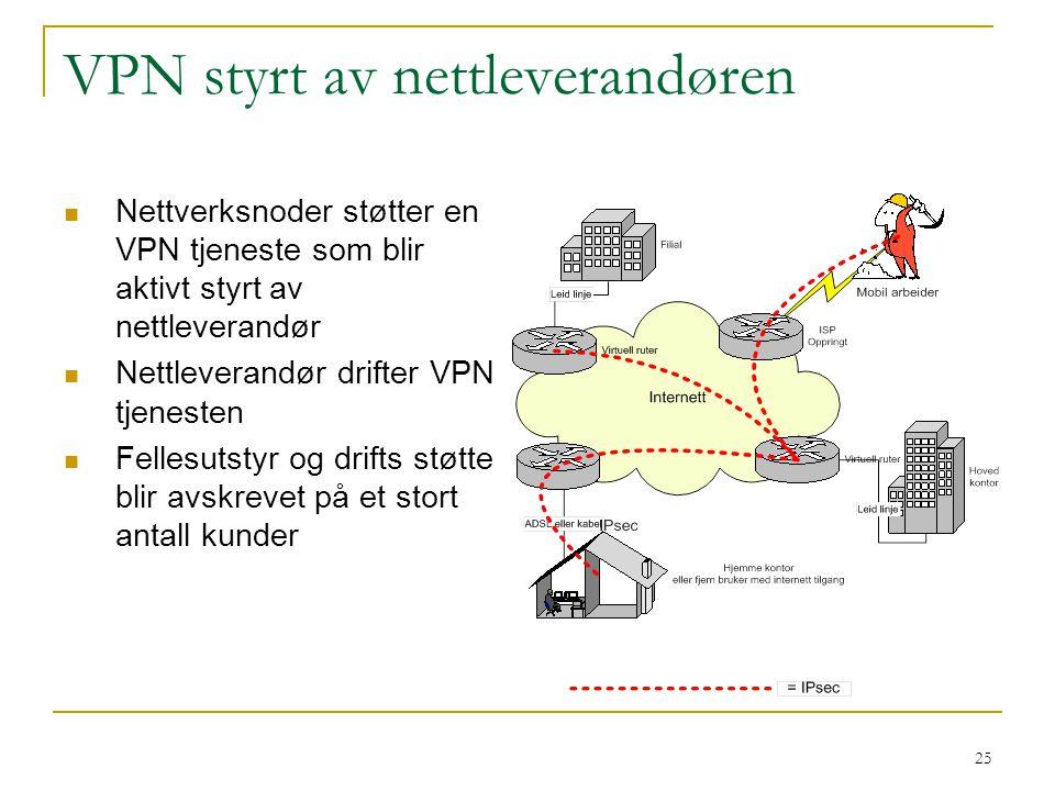 VPN styrt av nettleverandøren
