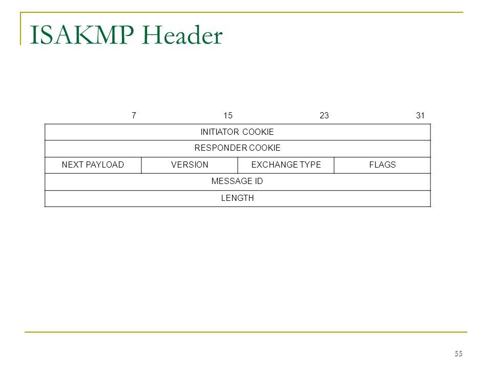 ISAKMP Header 7 15 23 31 INITIATOR COOKIE RESPONDER COOKIE