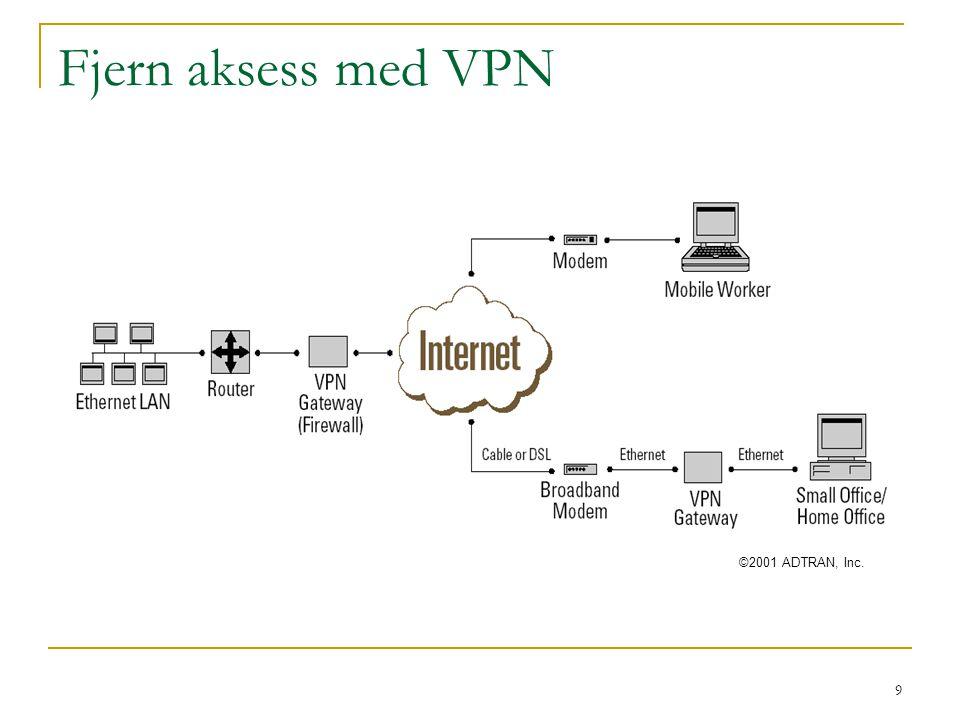 Fjern aksess med VPN ©2001 ADTRAN, Inc.