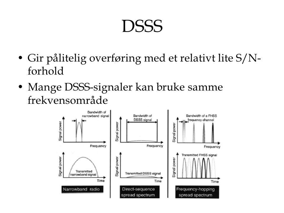 DSSS Gir pålitelig overføring med et relativt lite S/N-forhold