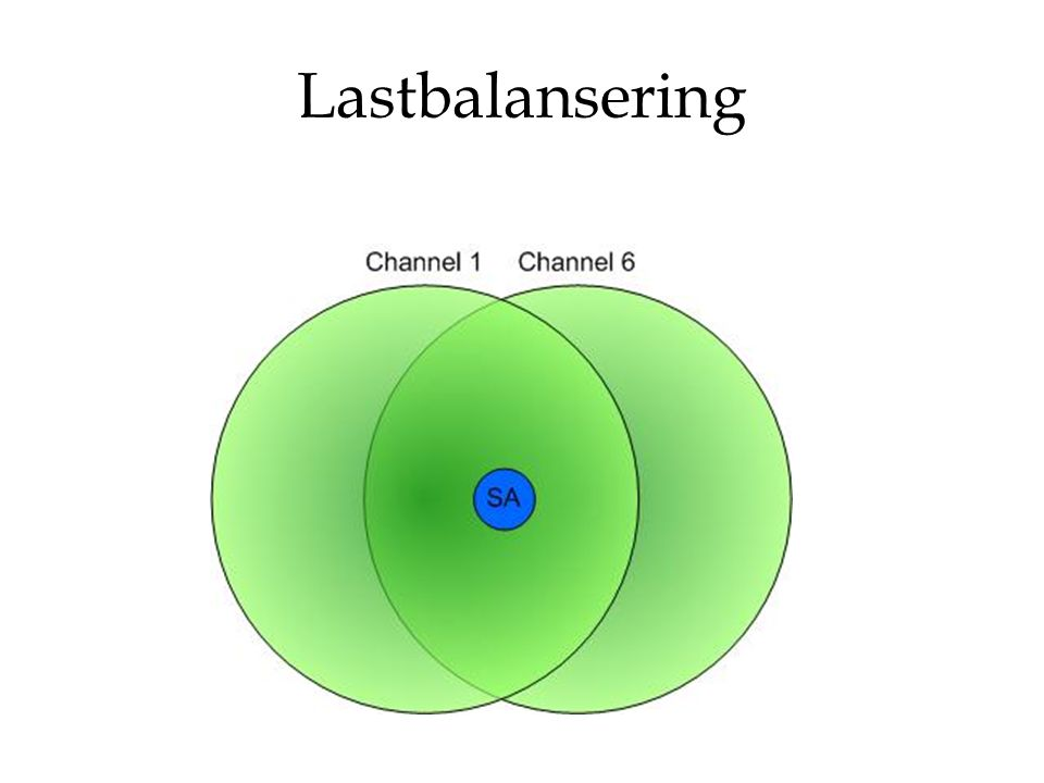 Lastbalansering