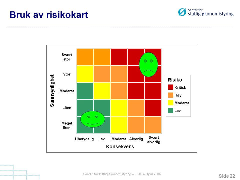 Bruk av risikokart Risiko Sannsynlighet Konsekvens Svært stor Stor