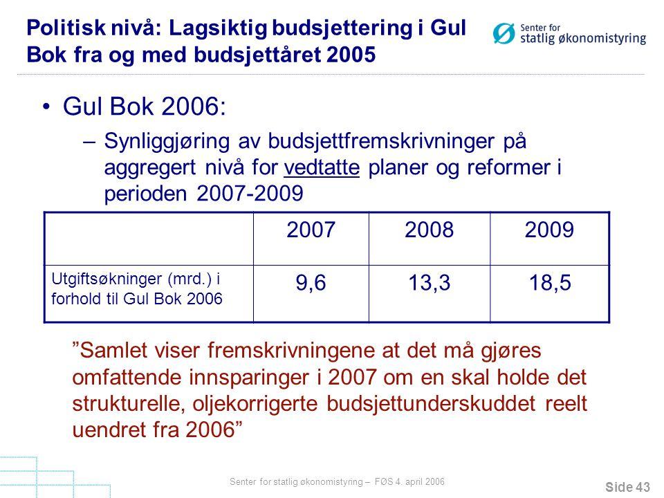 Politisk nivå: Lagsiktig budsjettering i Gul Bok fra og med budsjettåret 2005
