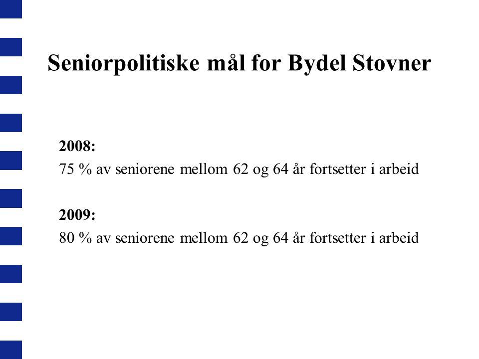 Seniorpolitiske mål for Bydel Stovner