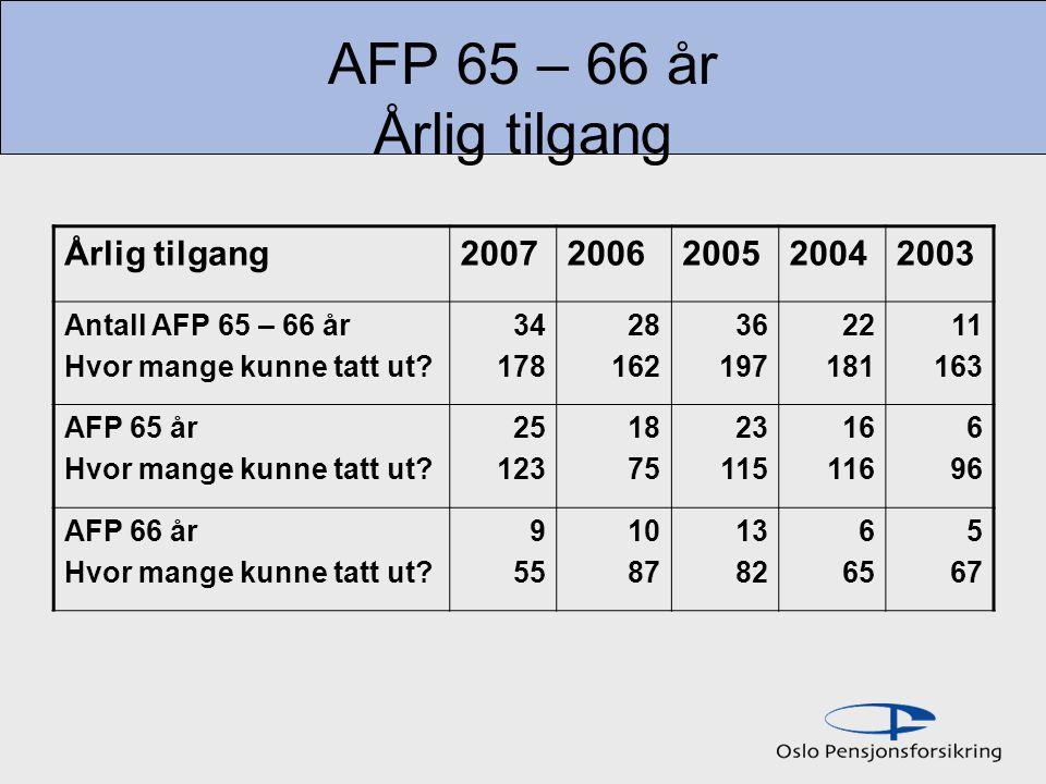 AFP 65 – 66 år Årlig tilgang Årlig tilgang 2007 2006 2005 2004 2003