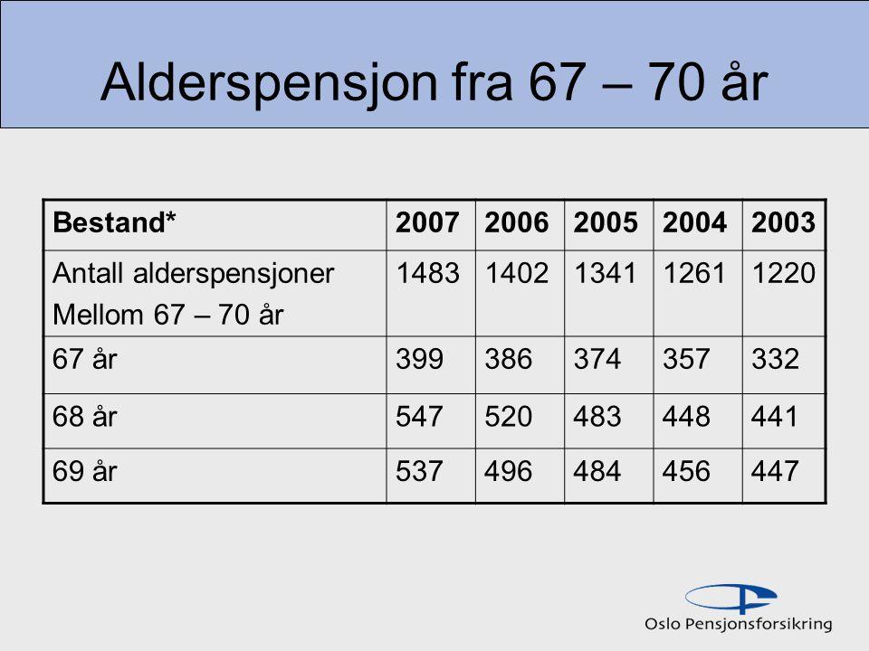 Alderspensjon fra 67 – 70 år Bestand* 2007 2006 2005 2004 2003