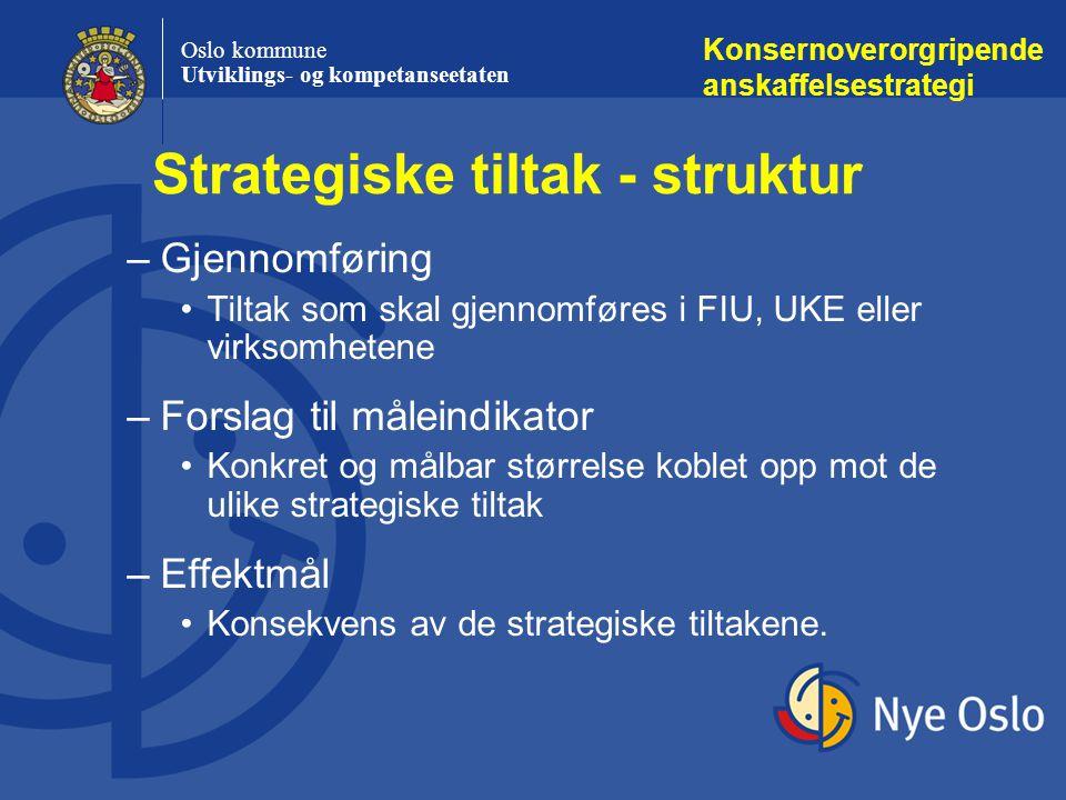 Strategiske tiltak - struktur