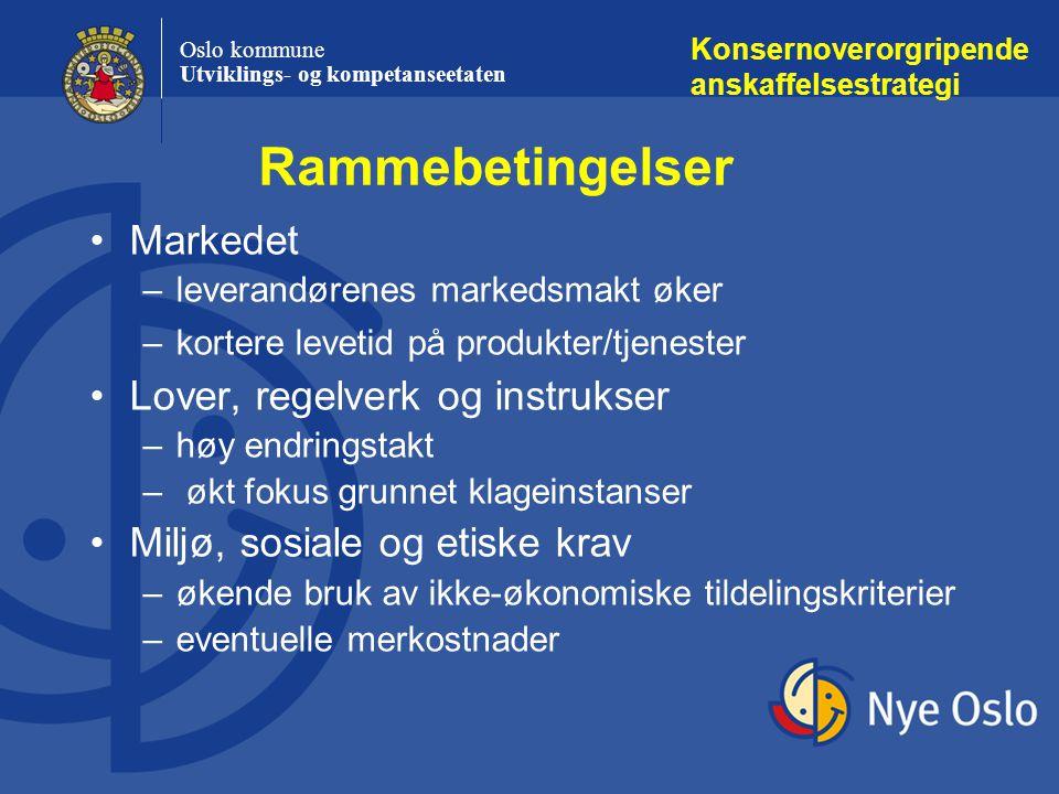 Rammebetingelser Markedet Lover, regelverk og instrukser