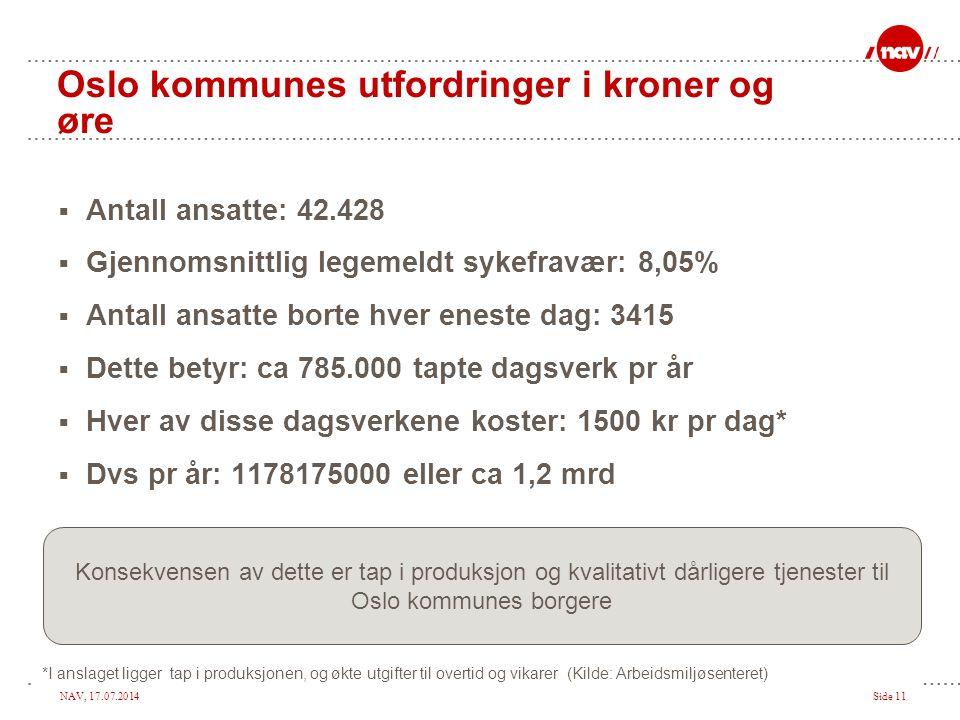 Oslo kommunes utfordringer i kroner og øre