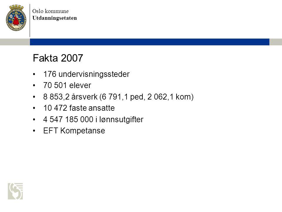 Fakta 2007 176 undervisningssteder 70 501 elever