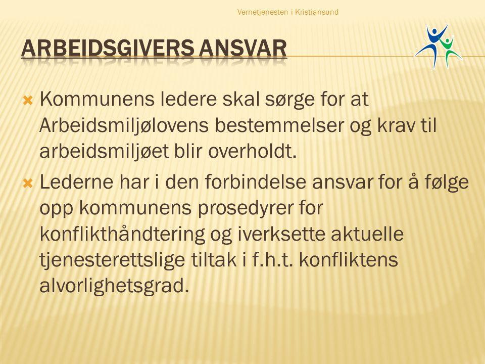 Vernetjenesten i Kristiansund