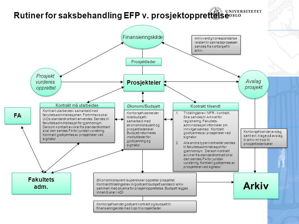 Rutiner for saksbehandling EFP v. prosjektopprettelse