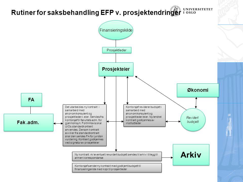 Rutiner for saksbehandling EFP v. prosjektendringer