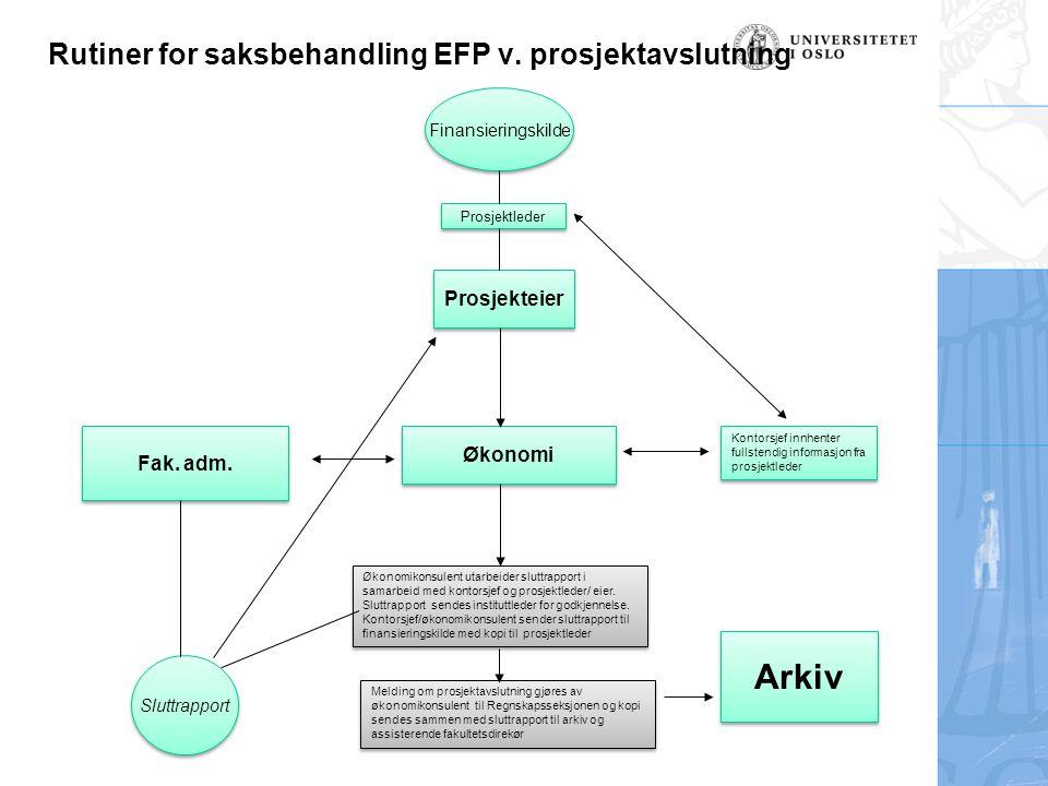 Rutiner for saksbehandling EFP v. prosjektavslutning