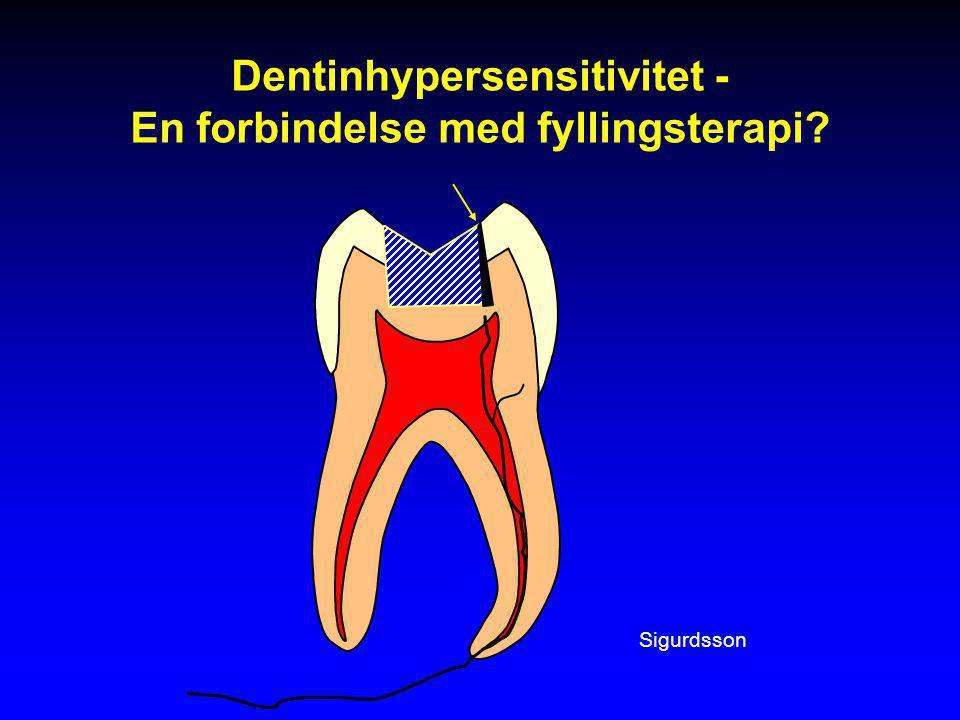 Dentinhypersensitivitet - En forbindelse med fyllingsterapi