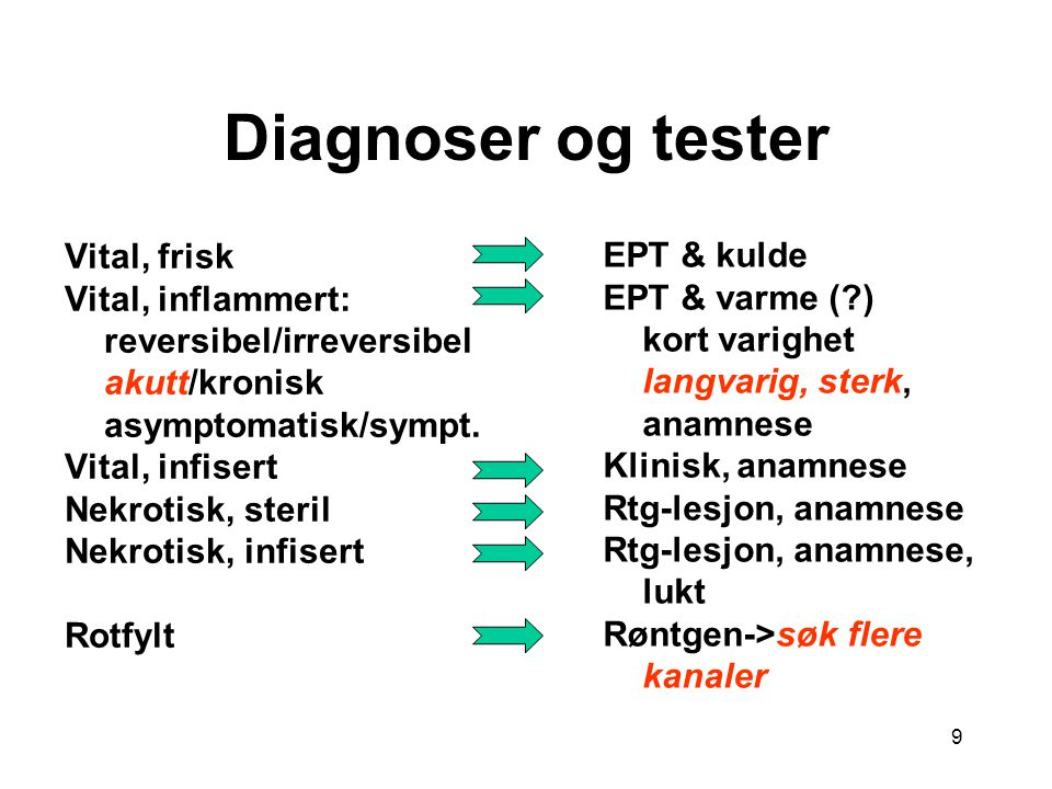 Diagnoser og tester Vital, frisk EPT & kulde Vital, inflammert: