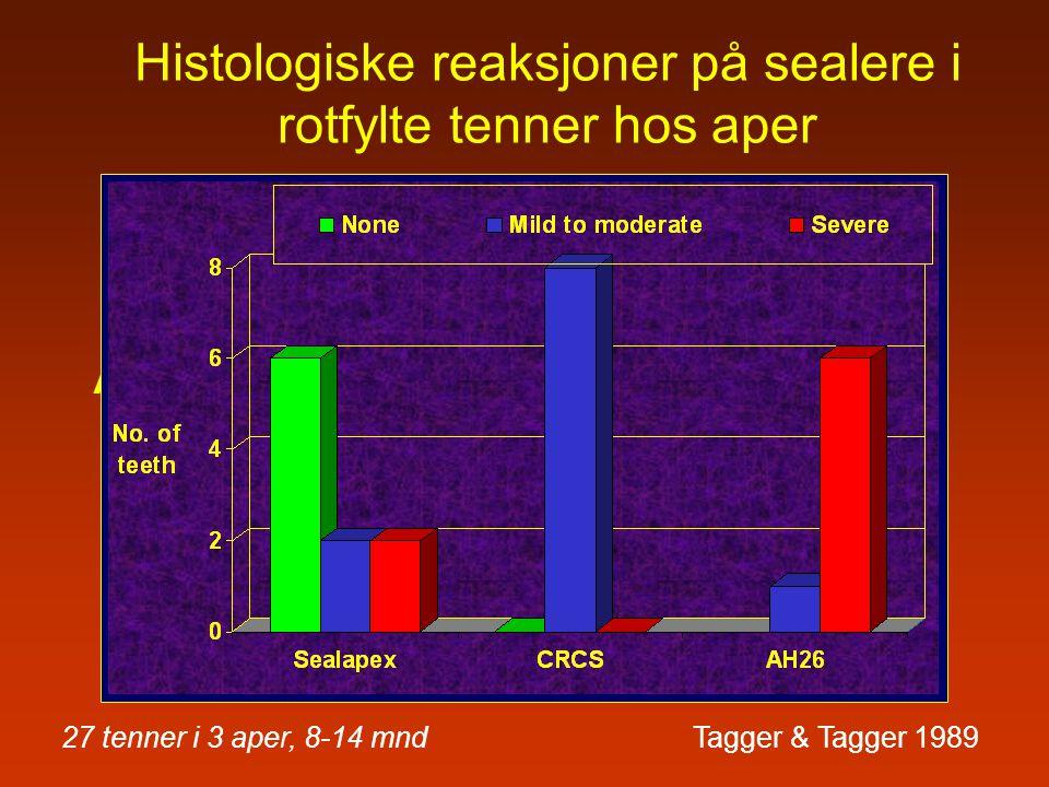 Histologiske reaksjoner på sealere i rotfylte tenner hos aper