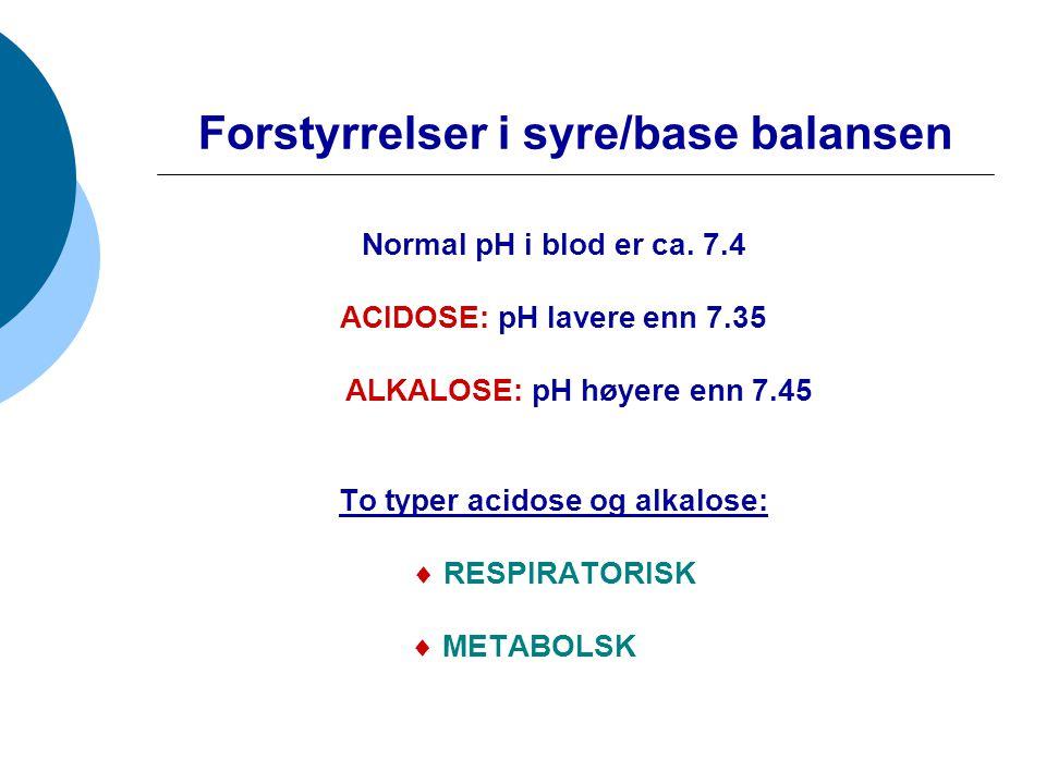 Forstyrrelser i syre/base balansen