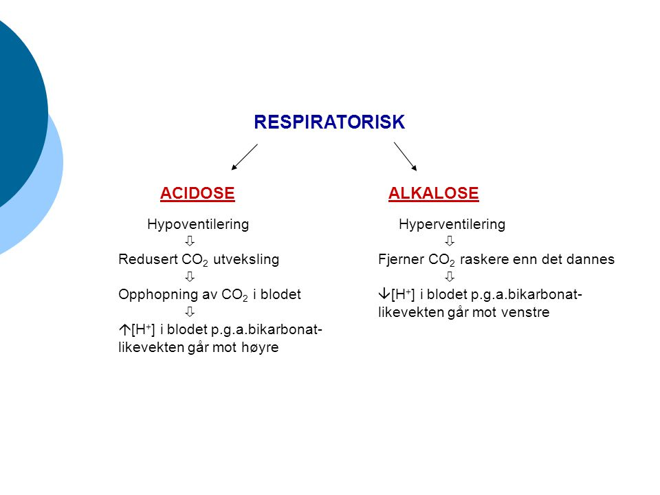 RESPIRATORISK ACIDOSE ALKALOSE Hypoventilering 