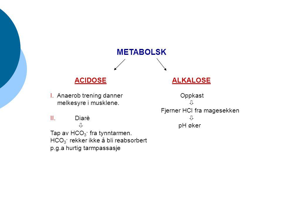 METABOLSK ACIDOSE ALKALOSE I. Anaerob trening danner