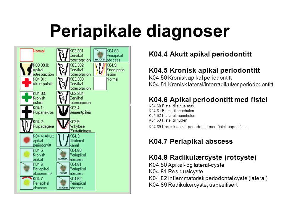Periapikale diagnoser
