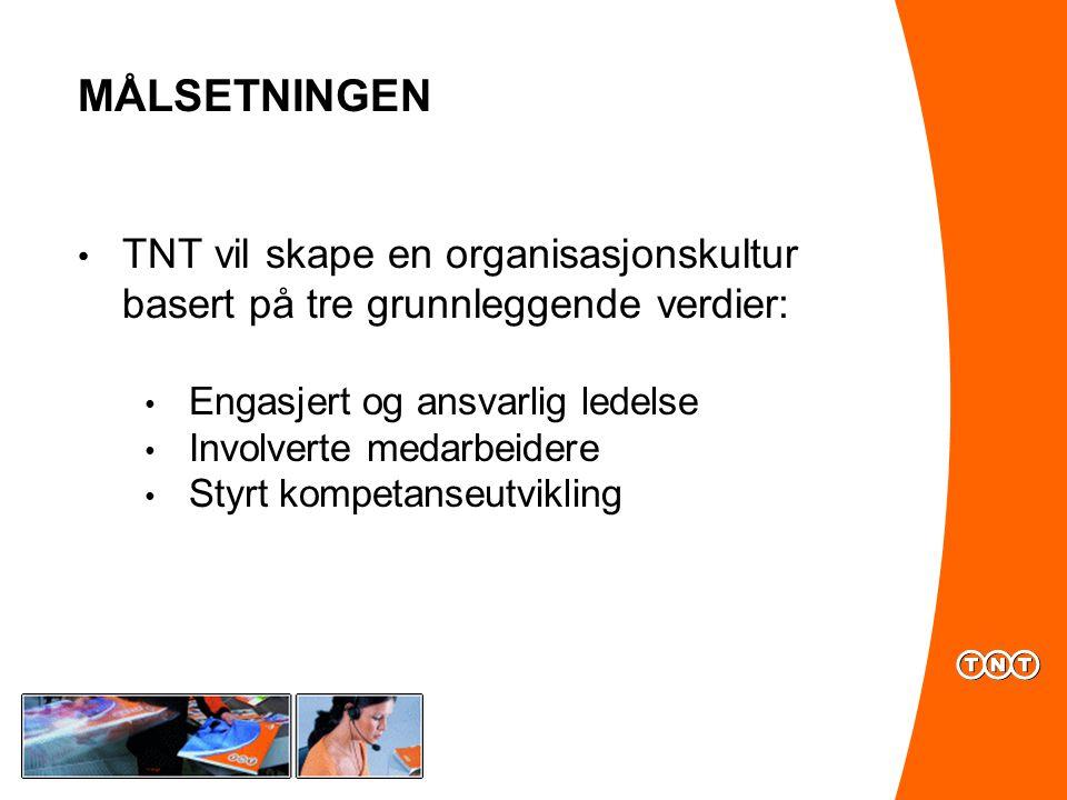 MÅLSETNINGEN TNT vil skape en organisasjonskultur basert på tre grunnleggende verdier: Engasjert og ansvarlig ledelse.