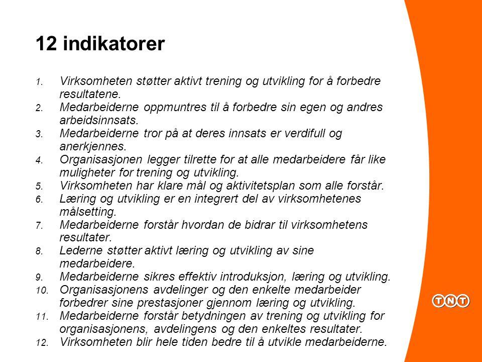 12 indikatorer Virksomheten støtter aktivt trening og utvikling for å forbedre resultatene.