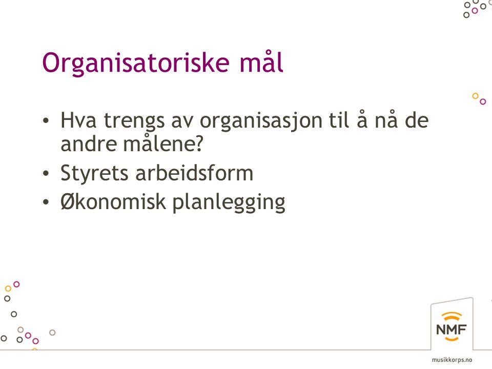 Organisatoriske mål Hva trengs av organisasjon til å nå de andre målene.