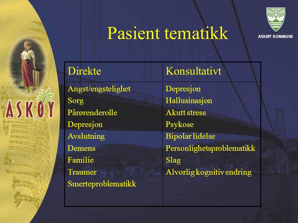 Pasient tematikk Direkte Konsultativt Angst/engstelighet Sorg