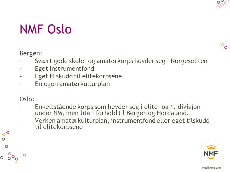 NMF Oslo Bergen: Svært gode skole- og amatørkorps hevder seg i Norgeseliten. Eget instrumentfond.